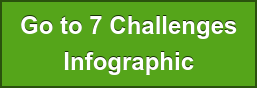 Go to 7 Challenges Infographic