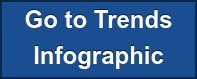 Get Trends Infographic