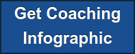 Get Coaching Infographic