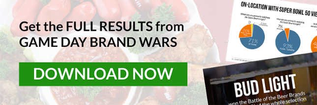 Get the Full results from Game Day Brand Wars
