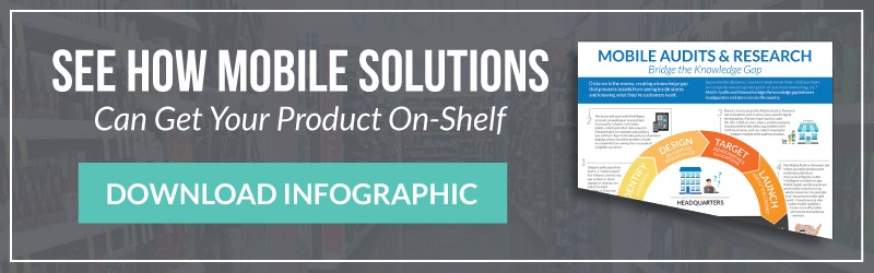 See How Mobile Solutions Can Get Your Product On-Shelf Download