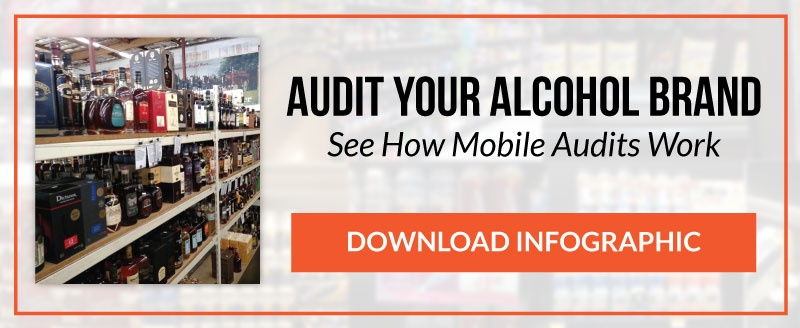 Audit Your Alcohol Brand - See How Mobile Audits Work - Download Infographic