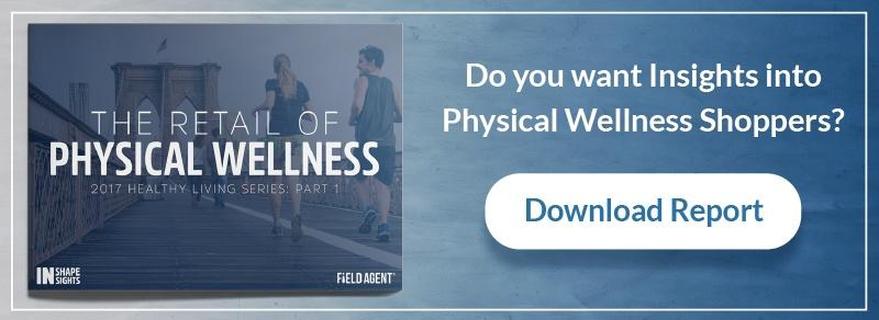 Physical Wellness Report Download