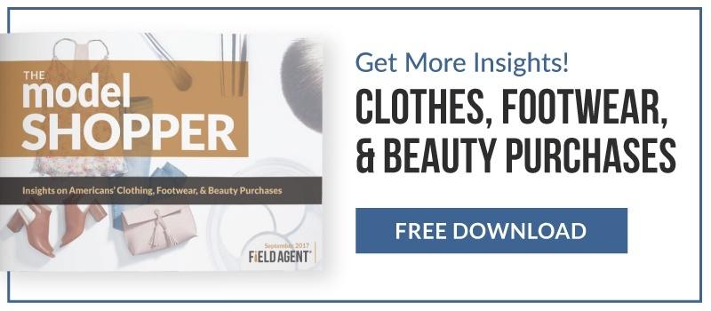 Buying Clothes - Model Shopper Report - CTA