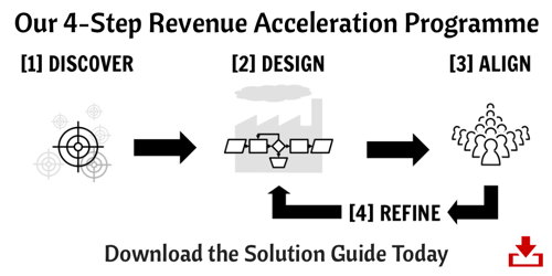 Discover>Design>Align+Refine