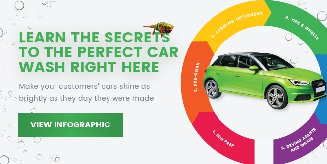 View The Perfect Car Wash Infographic!