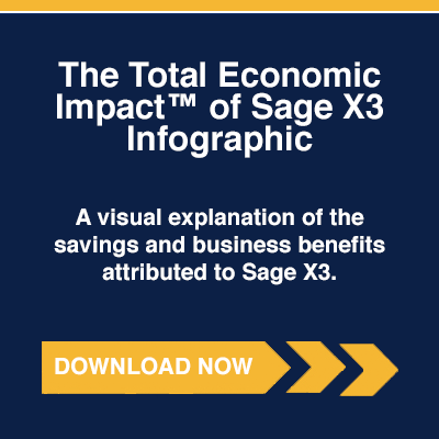 The Total Economic Impact™ of Sage X3