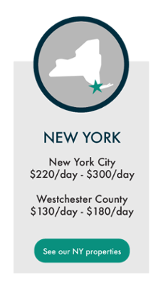 Compass Apartments NY Daily Pricing