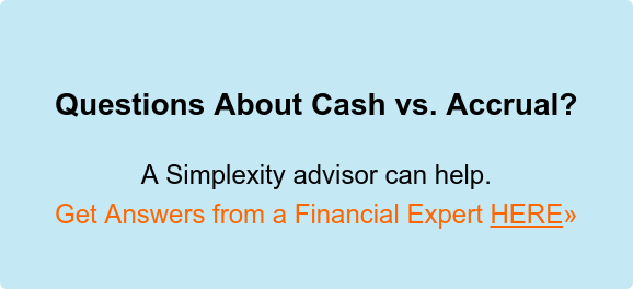 Need Some Help Preparing for Investors?  A Simplexity advisor can answer all your questions and provide you with the  resources you need.  Schedule Your No-Obligation Call with a Financial ExpertHERE»