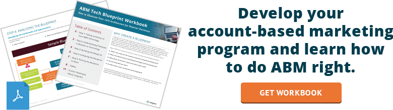 how-to-develop-account-based-marketing-program