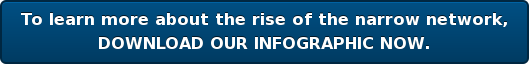 To learn more about the rise of the narrow network, DOWNLOAD OUR INFOGRAPHIC NOW.