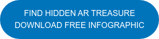Find hidden A/R treasure  Download Free Infographic