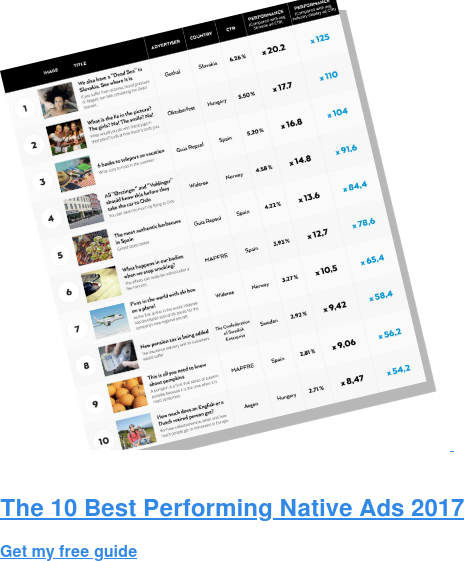 The 10 Best Performing Native Ads 2017 Get my free guide