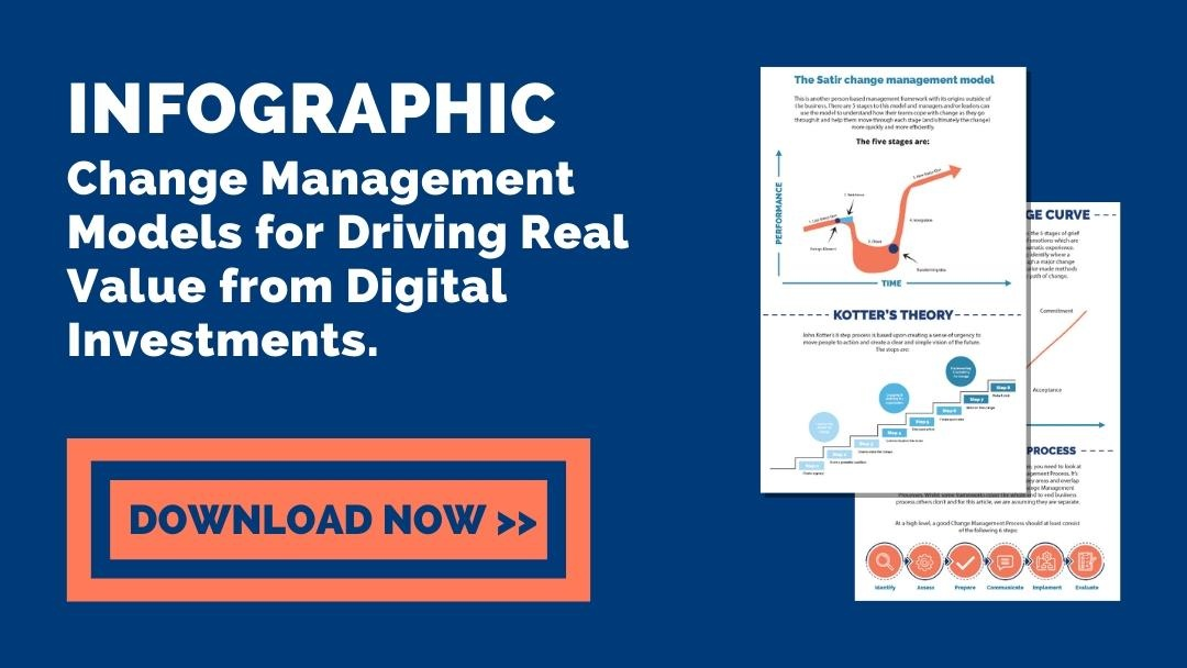 "Click here to download our free INFOGRAPHIC - ""Change Management Models for Driving Real Value from Digital Investments."""
