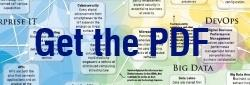 Download the Intellyx Agile Digital Transformation Roadmap