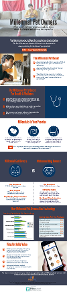 Millennial Pet Owner Infographic
