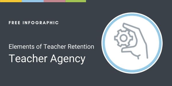 Elements of Teacher Retention - Free Infographic for Teacher Agency
