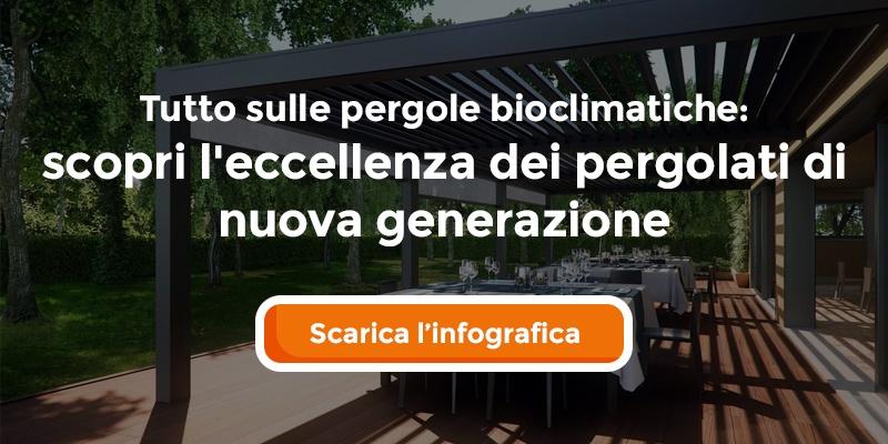 CheTenda ! Tutto sulle pergole bioclimatiche