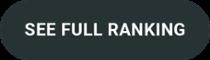 Full Ranking Super Bowl LIII
