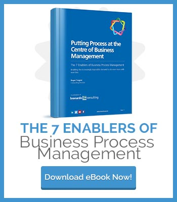 The 7 Enablers of Business Process Management