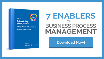 7 Enablers of BPM - Business Processs Management