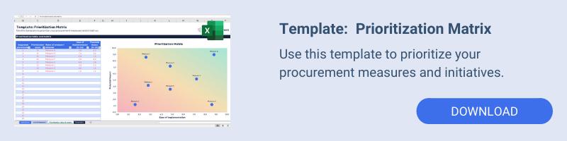 Download template: Prioritization Matrix