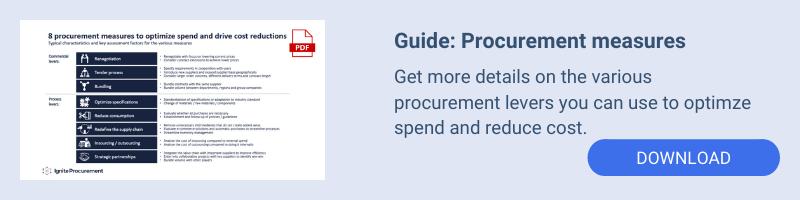 Guide: Procurement measures