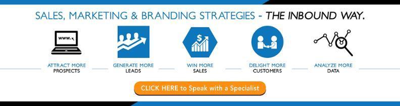Inbound Sales, Marketing & Branding Strategies
