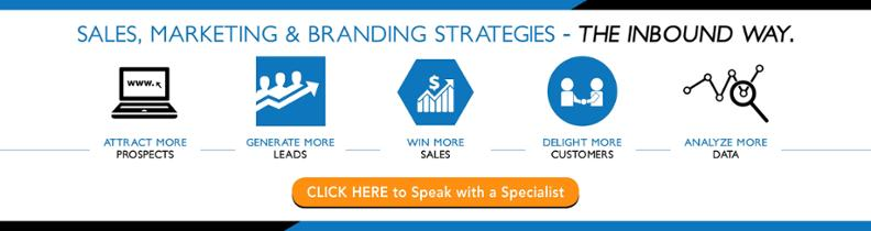 Inbound Sales, Marketing & Branding Strategies