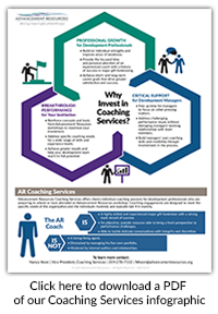 Click here to Download a PDF of our Coaching Services infographic.