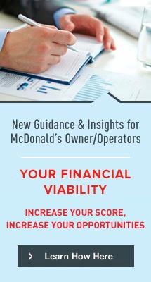financial viability