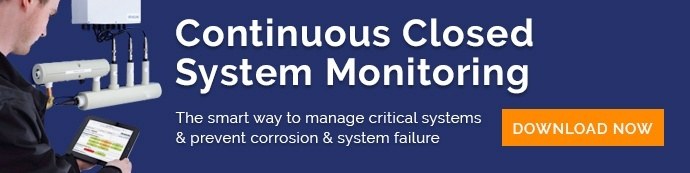Continuous Closed System Monitoring eBook