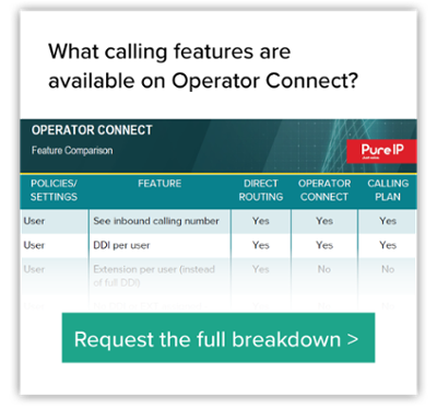 Request Operator Connect Calling Features Guide Button