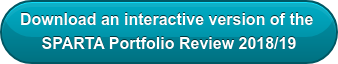 Download an interactive version of the  SPARTA Portfolio Review 2018/19