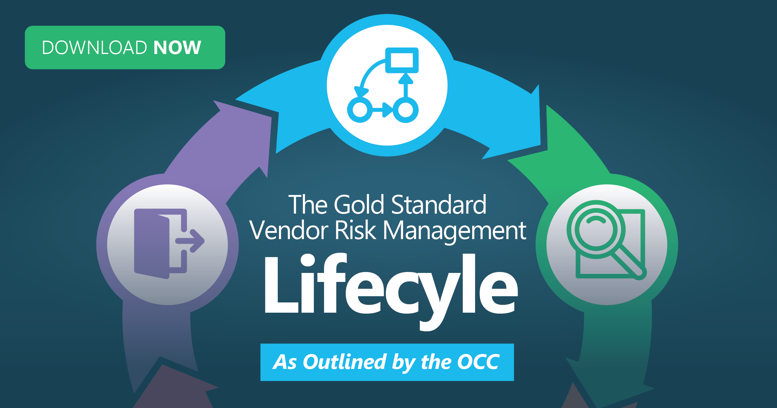 occ vendor lifecycle