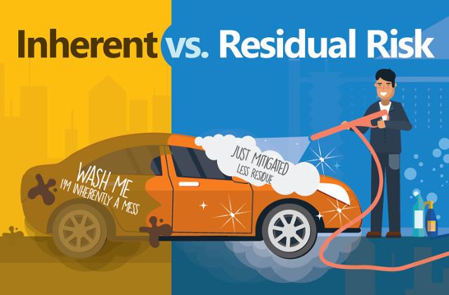 inherent vs residual risk