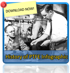 History Leading Up to PTFE Seals