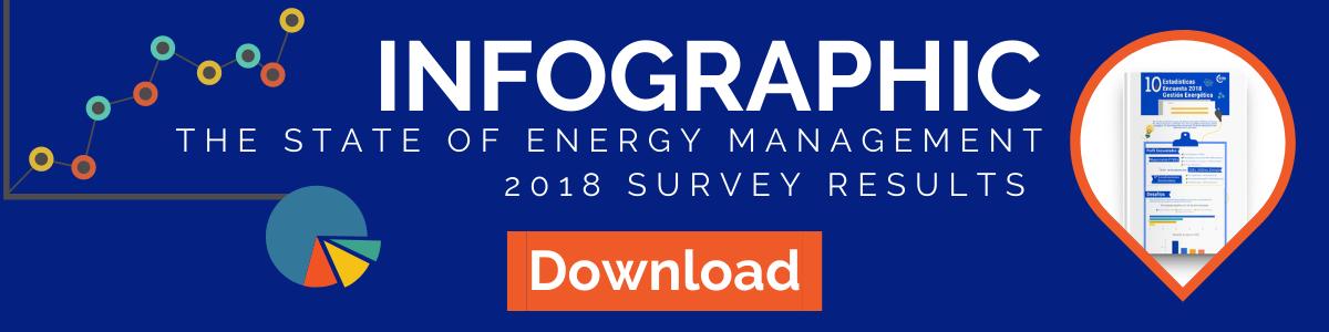 energy management survey results