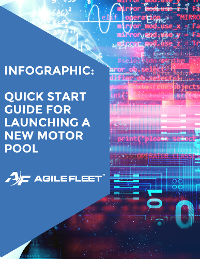 Starting a Motor Pool Infographic