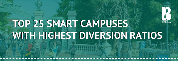 Top 25 Smart Campuses with Highest Diversion Ratios for 2017