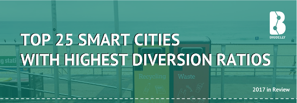 Top 25 Smart Cities with Highest Diversion Ratios for 2017