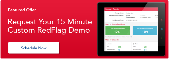 Request Your 15 Minute Custom RedFlag Demo