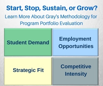 Download Gray's Program Selection and Assessment Methodology