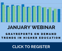 GrayReports on Demand Trends in Higher Education
