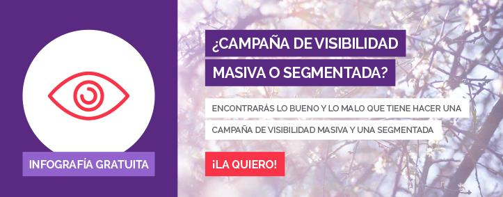 Campaña de Visibilidad online Masiva o Segmentada - Inturea, agencia de marketing turistico
