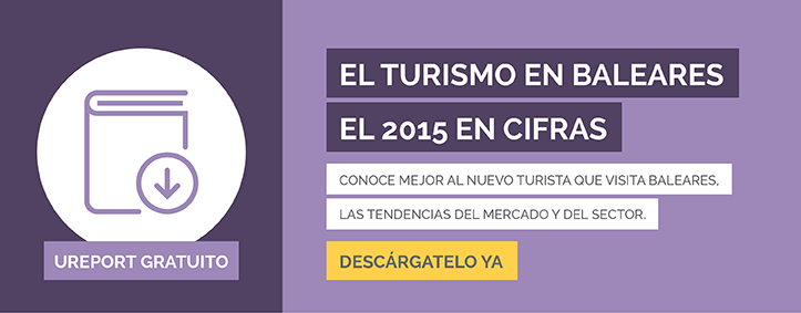 Ureport Gratuito - El turismo en Baleares, 2015 en Cifras - Inturea, Inbound Marketing Turistico