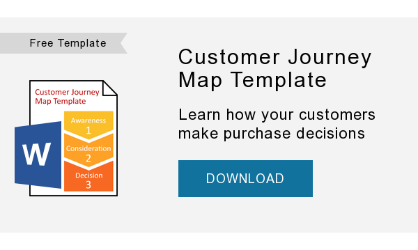 Free Template   Customer Journey Map Template  Learn how your customers make purchase decisions  DOWNLOAD