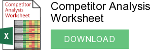 Competitor Analysis Worksheet  DOWNLOAD