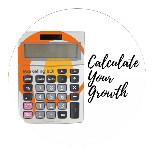 Calculate your Marketing ROI