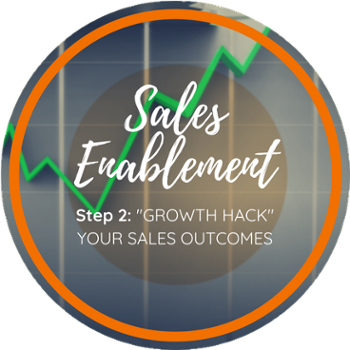 Sales enablement services